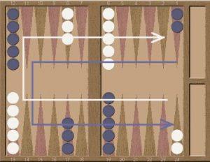 Mejores casinos para jugar backgammon online