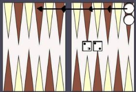 Guía para jugar Backgammon